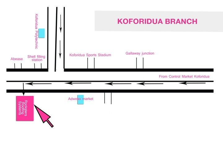 Koforidua Office